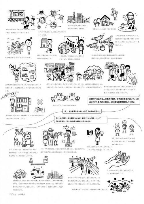 芝浦工業大学土木工学科 3年生による一極集中問題のKJ法の結果をイラストで図解しました。