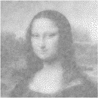 画像公式ページ:http://www.math.uwaterloo.ca/tsp/data/ml/monalisa.html